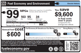 Photo of fuel economy and environment label