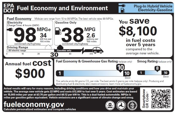 Clean Cities Coalition Network: Understanding Fuel Economy ...
